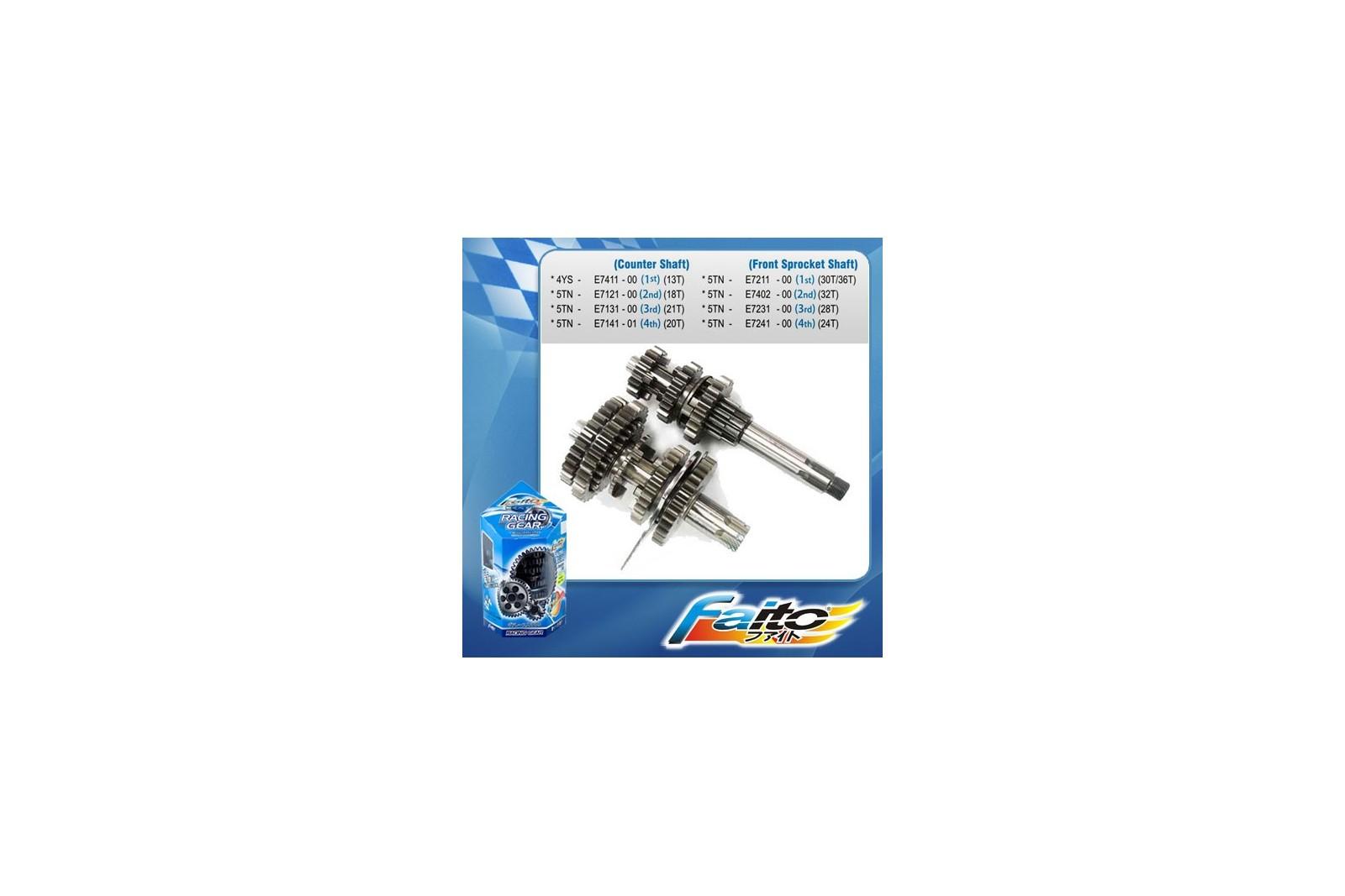 Sprocket Ratio Lc135 5s